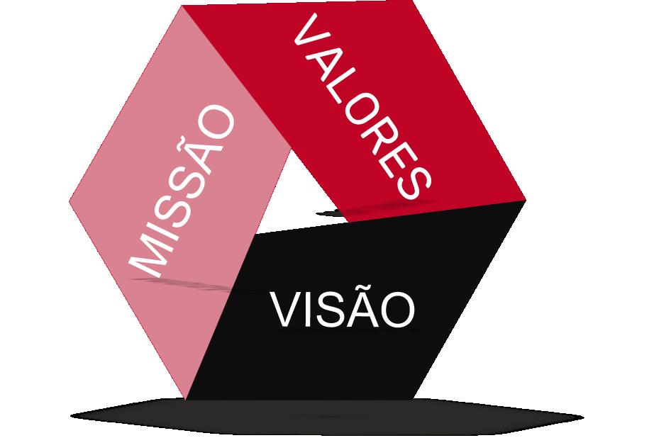 Imagem de missão, visão e v aloes